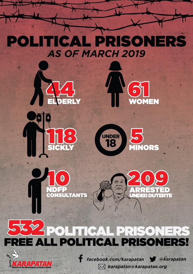 Karapatan ICHRP Political Prisoners in the Philippines
